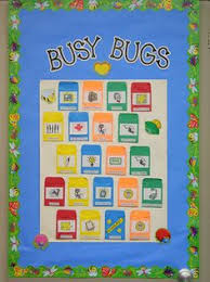 Primary Class Decoration Ideas Garden Theme Classroom Ideas My Garden Themed Classroom Repinned