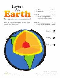 21 best layers of the earth images on pinterest teaching science