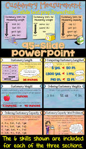 customary measurements powerpoint length weight and capacity