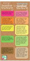 47 best mentoring new teachers images on pinterest teaching
