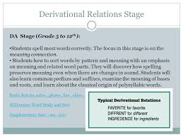 word study instruction using words their way ppt download