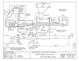 taylor dunn 36v battery wiring diagram wiring diagrams