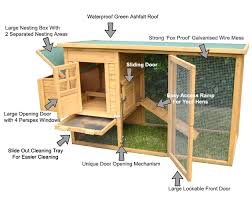 Small Backyard Chicken Coop Plans Free by Easy Backyard Chicken Coop Plans Clean Chicken Coops And Trays