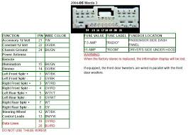 wiring diagram deh p7000 pioneer wiring diagrams