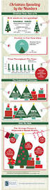 the holidays are here and many americans are already buying