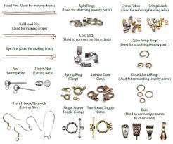 types of earring backs for pierced ears 9 best jewelry images on jewelry jewelry findings and