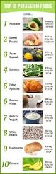 top 10 potassium rich foods u0026 potassium benefits food potassium