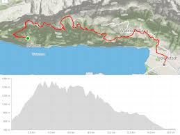 Go To My Maps Swiss Hiking U0026 Trail Running Recommendations U2013 On My Way Make It