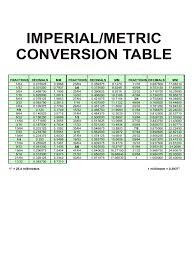 Converting Pdf To Excel Spreadsheet Conversion Chart Template 56 Free Templates In Pdf Word Excel