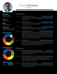 Attractive Resume Templates Resume Template Make Online Free Career Ladder Winx Club Dress