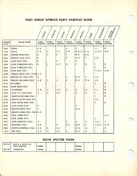 1966 mustang interior paint charts maine mustang