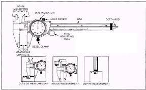 dial caliper worksheet worksheets