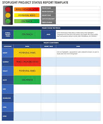 stoplight report template how to create an effective project status report smartsheet
