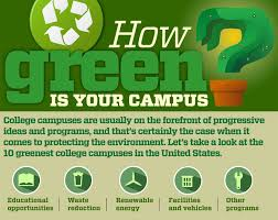 Pristine Your Infographics With Color Selection Color Schemes To Infographic How Green Is Your Campus Inhabitat Green Design