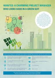 Colors That Look Good With Green Dubai Carbon Centre Of Excellence Dcce Linkedin
