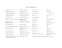 chemistry nomenclature worksheet worksheets releaseboard free