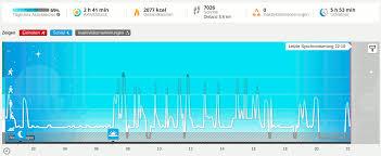 test polar m430 praxis genauigkeit neue features fitness modern