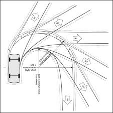 figure showing a typical layout for private drive turning