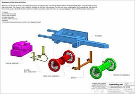 How To Make A Building Plan Free by Lawnmower Powered Wooden Go Kart Plans And Instructions On How