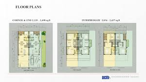 connaught cheras the annex qianqin property marketing