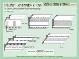 styrofoam crown foam ceiling moldings trim stone look stucco