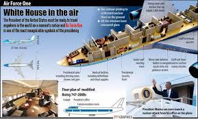 58tucs5v buy air force 1 plane inside