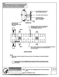isolated ground wiring diagram wiring diagram byblank