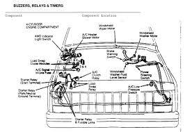 1999 jeep cherokee alternator wiring 1999 wiring diagrams