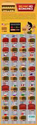 mcdonalds hours on thanksgiving best 25 mcdonalds prices ideas on pinterest mc d menu