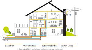 georgia home warranty plans best companies home warranty igs energy