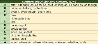 conjunctions u2013 reks educational ios applications