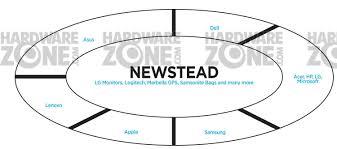 Suntec City Mall Floor Plan by Cee 2017 1 4 June Suntec Singapore Hardwarezone Com Sg