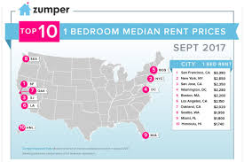 Most Expensive 1 Bedroom Apartment Boston Apartment Rents At The Start Of Fall High Steady Curbed