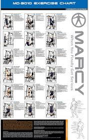 Bench Press Workout Routine Chart 100 Bench Press Workout Routine Best Weight Lifting And Gym