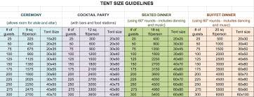 rent tents how do you rent a wedding tent prices sizes and types of tents