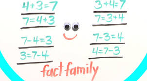 number fact families 1 fact family 8 number sentences wskg community supported