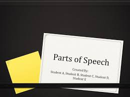 Parts Of Business Card Parts Of Speech Created By Student A Student B Student C