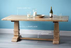 Design Icon Trestle Table One Kings Lane - Trestle table design