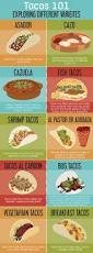 talkin u0027 tacos u2013 a guide to authentic mexican food