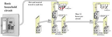house electrical plan software diagram simple household wiring