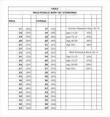 body fat chart template u2013 10 free word excel pdf documents