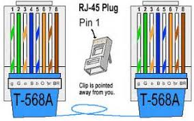 cat 5 e wiring diagram u2013 wirdig u2013 readingrat net