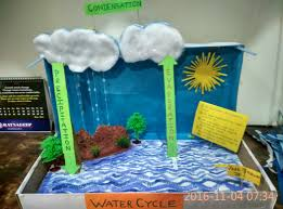 water cycle projects project on the water cycle here is the