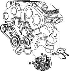 2001 hyundai santa fe alternator replacement repair guides charging system alternator autozone com