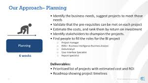 Business Intelligence Specialist Prototype Driven Requirement Elicitation For Business Intelligence