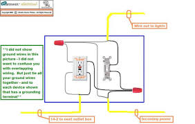 how to wire a gfci outlet to a light switch u2013 readingrat net