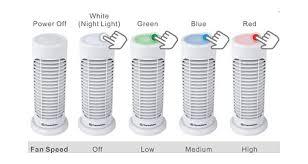 ventilateur de bureau thermaltake cool touch fan le ventilateur de bureau pour noël