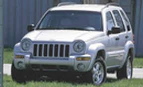 reviews on 2002 jeep liberty jeep liberty reviews jeep liberty price photos and specs car