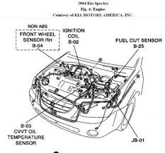 kia sedona questions what is the location of the fuel pump reset