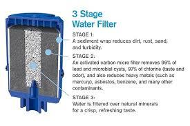 Pur Faucet Mount Water Filter Reviews Pur Fm 3400b Faucet Water Filter Review Faucetfilterhq Com